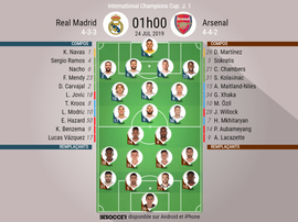 Les compos officielles du match de l'ICC entre le Real Madrid et Arsenal. BeSoccer