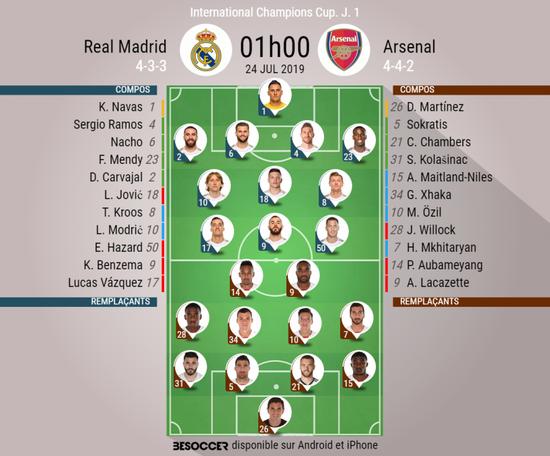 Les compos officielles du match de l'ICC entre le Real Madrid et Arsenal. BeSoccer