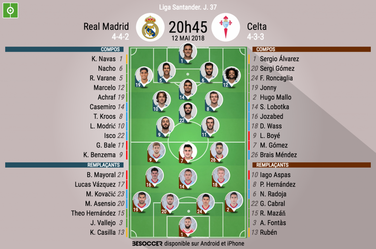 Compos officielles Real Madrid-Celta Vigo, J37, 12/05/2018. BeSoccer