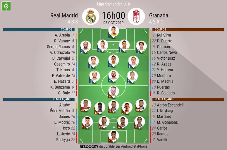 Suivez le direct du match Real Madrid-Grenade. BeSoccer