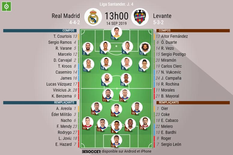 Suivez le direct du match Real Madrid-Levante. BeSoccer