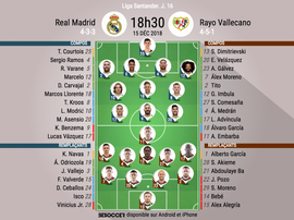 Compos officielles Real Madrid-Rayo, J16, Liga, 15/12/18. BeSoccer
