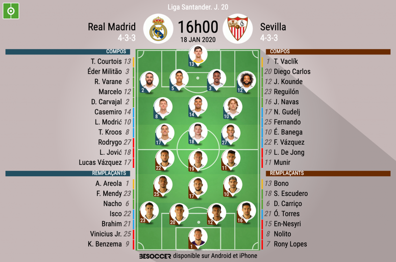 Compos officielles Real Madrid-Séville. BeSoccer