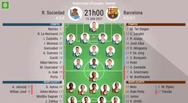 Suivez le direct de Real Sociedad-Barcelone. BeSoccer