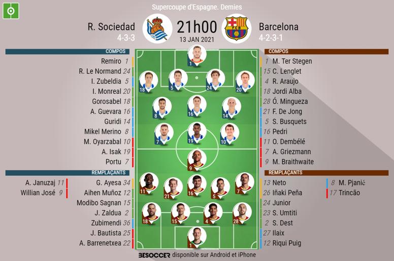 Les compos officielles du match de Supercoupe entre la Real et le Barça. BeSoccer