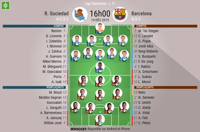 Suivez le direct du match Real Sociedad-FC Barcelone. EFE