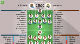 Le direct du match Real Sociedad-Real Madrid. BeSoccer