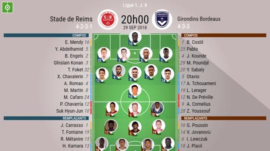 Compos officielles Reims - Bordeaux, J8, Ligue 1, 29/09/2018. Besoccer