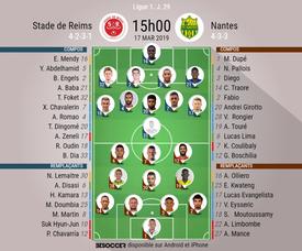 Compos officielles Reims - Nantes, J29, Ligue 1, 17/03/2019. Besoccer