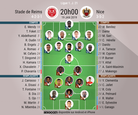 Compos officielles Reims - Nice, J21, Ligue 1, 19/01/2019. Besoccer