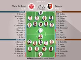Compos officielles Reims - Rennes, J25, Ligue 1, 17/02/2019. Besoccer