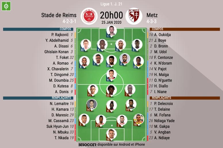 Compos officielles Reims-Metz, Ligue 1, J.21, 25/01/2020, BeSoccer