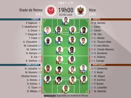 Compos officielles Reims-Nice, Ligue 1, J 23, 05/02/2020, BeSoccer