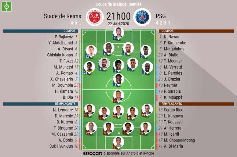 Les compos officielles du match de Coupe de la Ligue entre Reims et le PSG. BeSoccer