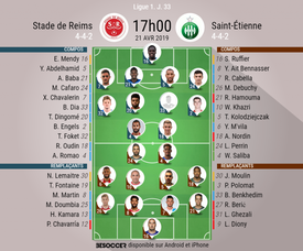 Compos officielles Reims-Saint-Etienne, Ligue 1, J.33, 21/04/2019, BeSoccer.