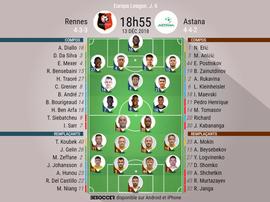 Compos officielles Rennes - Astana, J6, Europa League, 13/12/2018. Besoccer