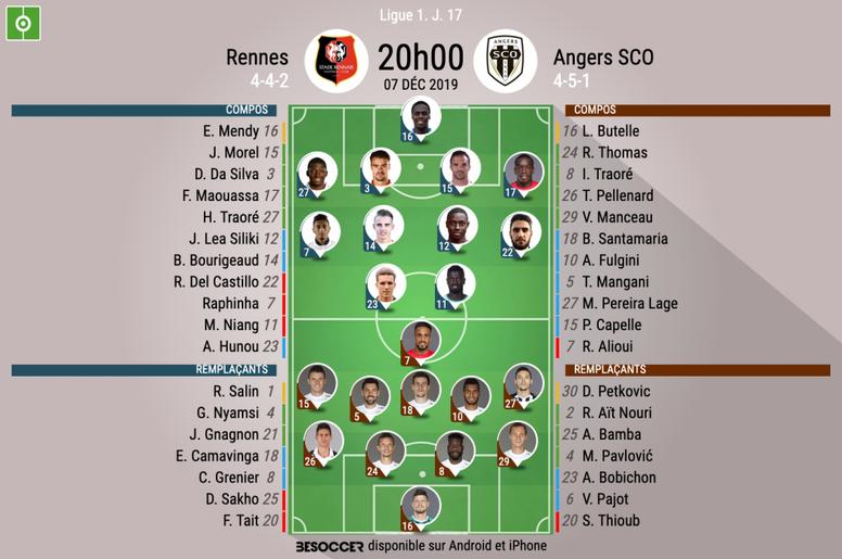 Compos officielles Rennes-Angers, Ligue 1. J.17, 07/12/2019, BeSoccer