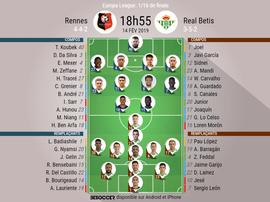 Compos officielles Rennes-Betis, 1/16es de finale alle  d'Europa League, 14/02/2018. BeSoccer