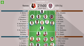 Les compos officielles du match d'Europa League entre Rennes et le CFR Cluj. BeSoccer
