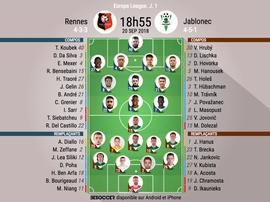 Compos officielles Rennes-Jablonec, J1, Europa League, 20/09/18. BeSoccer
