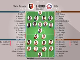Les compos officielles du match de Ligue 1 entre Rennes et Lille. BeSoccer