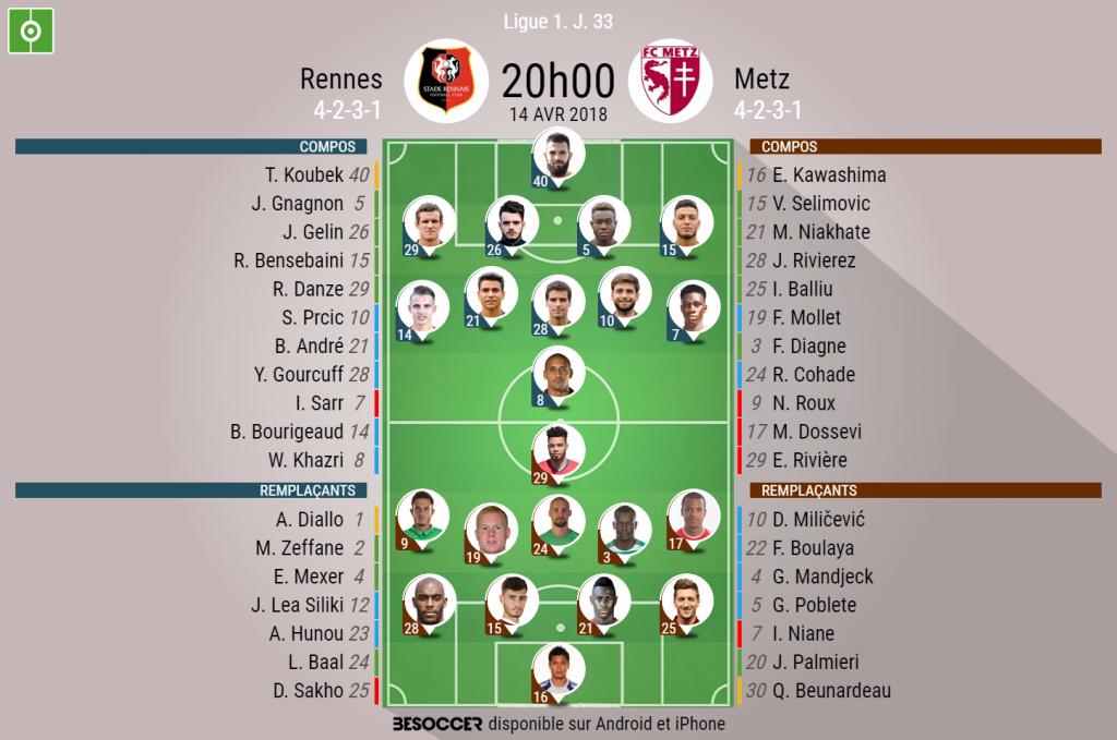 Ligue 1. Rennes battue par Metz (2-1)