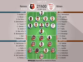 Compos officielles Rennes-Nîmes, 19ème journée de l'édition 2018-19 de Ligue 1, 22/12/2018. BeSoccer