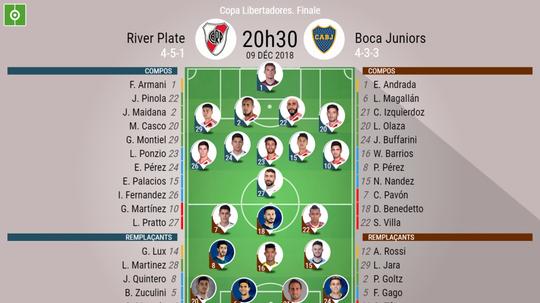 Compos officielles River-Boca Juniors, finale retour de la Copa Libertadores, 09/12/2018. BeSoccer