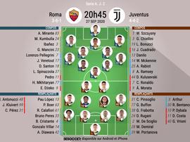 Les compos officielles du match de Serie A entre la Roma et la Juventus. BeSoccer