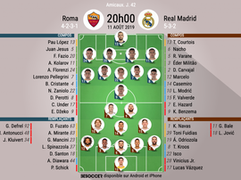 Compos officielles Roma-Real Madrid, Amical, 11/08/2019, BeSoccer.