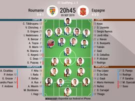 Suivez le direct du match Roumanie-Espagne. BeSoccer