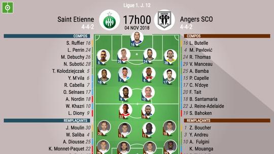 Compos officielles Saint Etienne-Angers, J12, 4/11/18. BeSoccer
