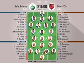Compos officielles Saint-Étienne-Dijon, 19ème journée de Ligue 1, 22/12/2018. BeSoccer