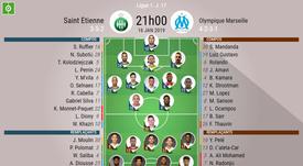 Compos officielles Saint-Étienne-Marseille, 17ème journée de Ligue 1, 16/01/2019. BeSoccer