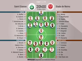 Compos officielles Saint-Étienne-Reims, 13ème journée de Ligue 1, 10/11/2018. BeSoccer