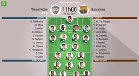 Les compos officielles du match amical entre le Vissel Kobe et le FC Barcelone. Besoccer