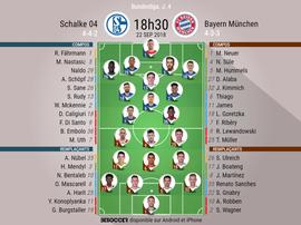 Compos officielles Schalke-Bayern, 4ème journée de Bundesliga, 22/09/2018. BeSoccer