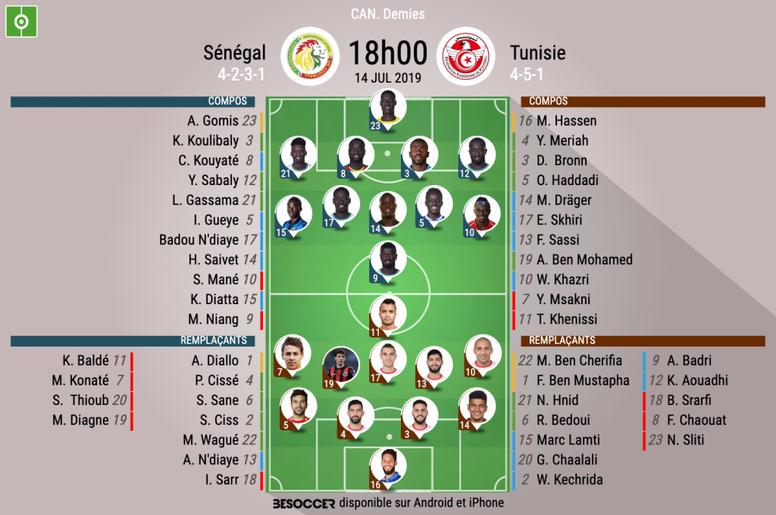 Compos officielles Sénégal-Tunisie, CAN, Demi-finale, 14/07/2019, BeSoccer.
