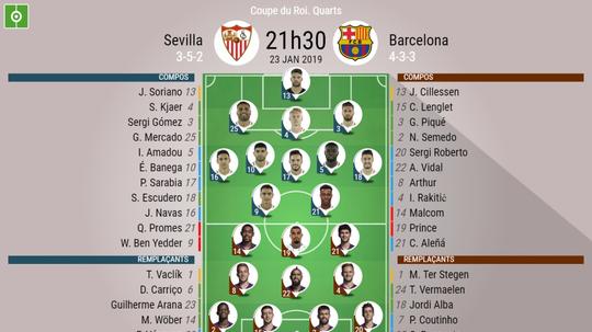 Compos officielles Séville-Barça, quarts aller de Coupe du Roi, 23/01/2019. BeSoccer
