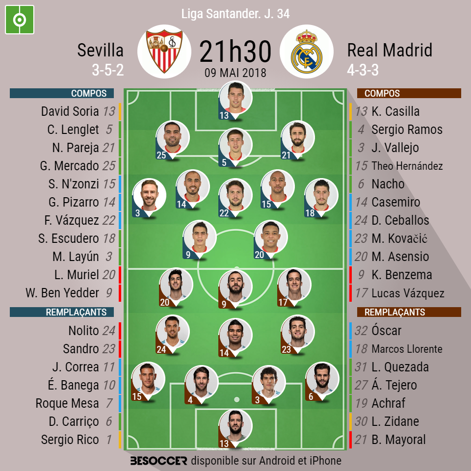 Le Real giflé à Séville — Liga