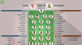Les compos officielles du match de Liga entre Séville et le Real Madrid. BeSoccer
