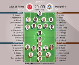 Les compos officielles du match de Ligue 1 entre Reims et Montpellier. BeSoccer