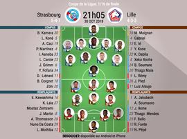 Compos officielles Strasbourg-Lille, 1/16ème, Coupe de la Ligue, 30/10/18. BeSoccer