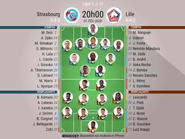 Les compos officielles du match de Ligue 1 entre Strasbourg et Lille, BeSoccer