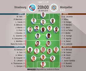 Compos officielles Strasbourg-Montpellier, Ligue 1, J.33, 20/04/2019, BeSoccer.