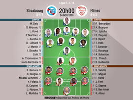 Compos officielles Strasbourg-Nîmes, J14, Ligue 1, 24/11/2018. BeSoccer