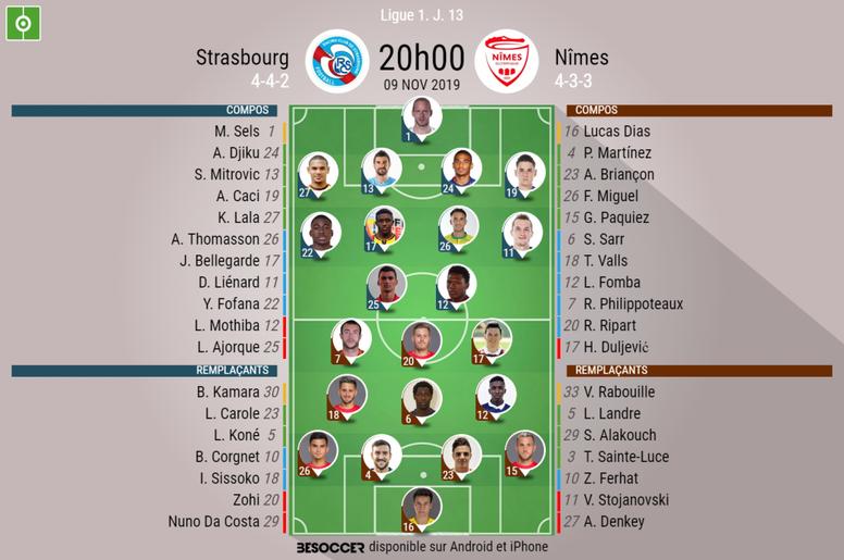 Compos officielles Strasbourg-Nîmes, Ligue 1, J13, 09/11/2019. BeSoccer