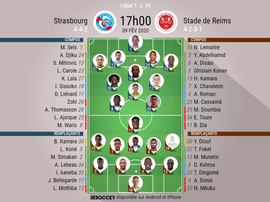 Compos officielles Strasbourg-Reims, Ligue 1, J 24, 09/02/2020, BeSoccer