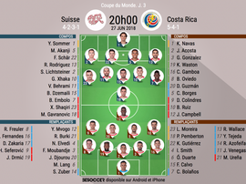 Compos officielles Suisse-Costa Rica, 3ème journée du groupe E de la Coupe du monde. BeSoccer