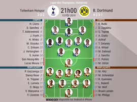 Compos officielles Tottenham-Dortmund, 1/8 aller Ligue des Champions, 13/02/2019, BeSoccer.